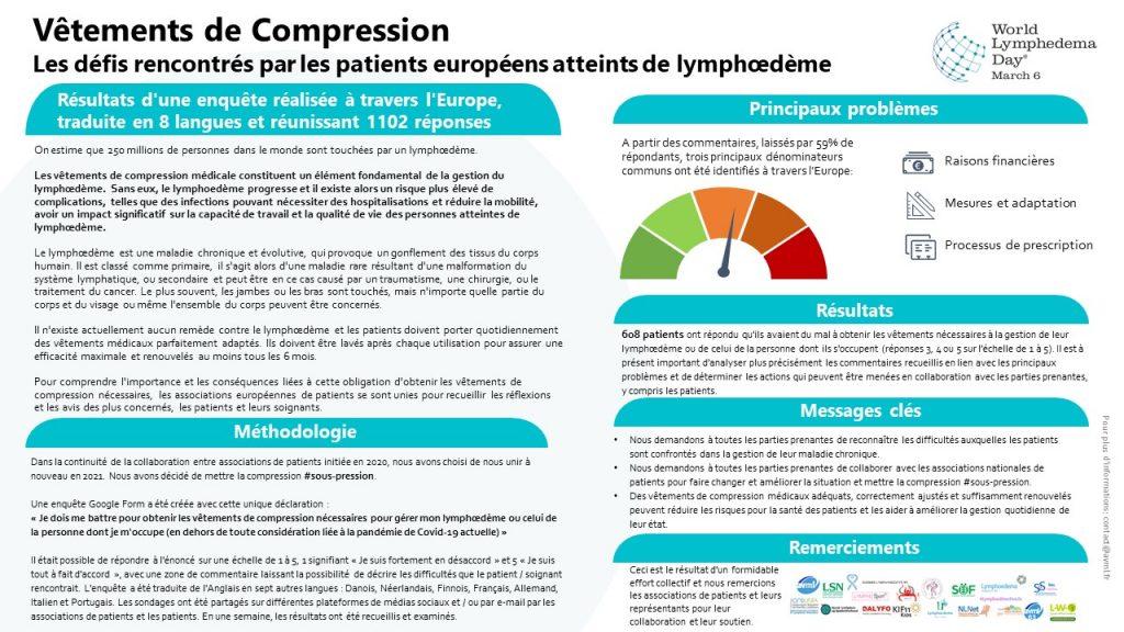FR_Vetements de Compression AVML